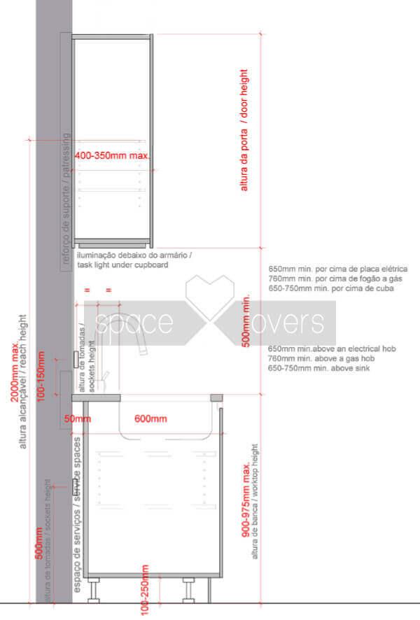 Cozinha-Moderna_corte-tipo_spacelovers